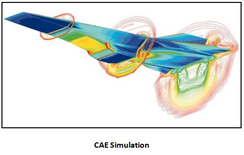 CAE Simulation