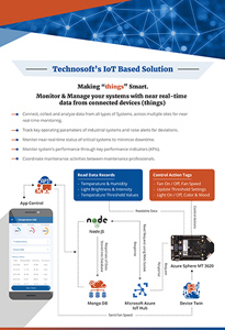 Azure Based IOT Solution Brochure
